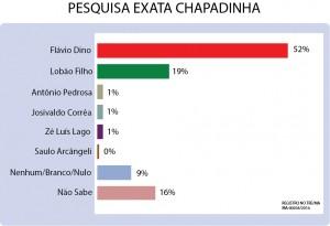 PESQUISA_EXATA