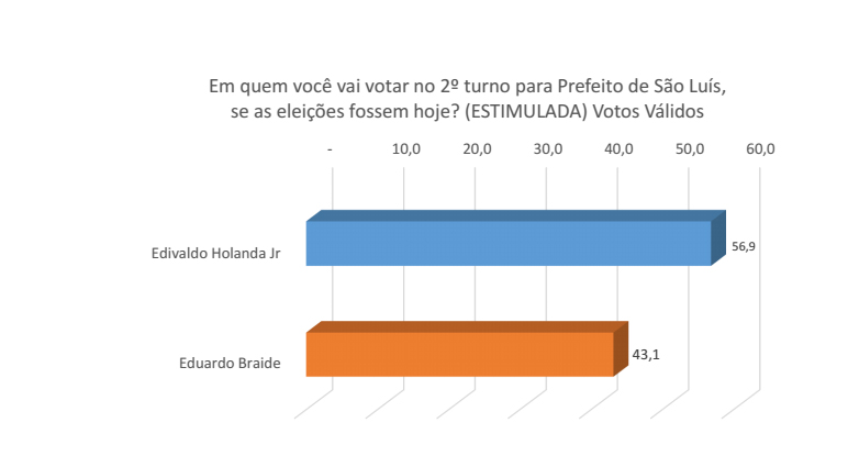 votos-validos